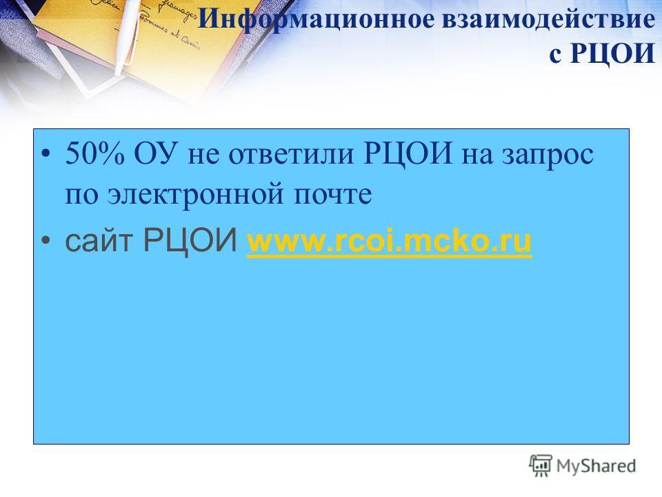 Информационное взаимодействие с РЦОИ 50% ОУ не ответили РЦОИ на запрос по электронной почте сайт РЦОИ www.rcoi.mcko.ruwww.rcoi.mcko.ru
