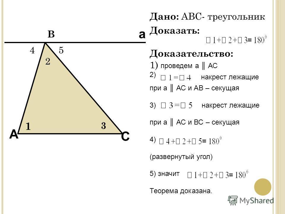 C 1 B a A 3 2 54 Дано: ABC- треугольник Доказать: Доказательство: 1) проведем а АС 2) накрест лежащие при а АС и АВ – секущая 3) накрест лежащие при а АС и ВС – секущая 4) (развернутый угол) 5) значит Теорема доказана.