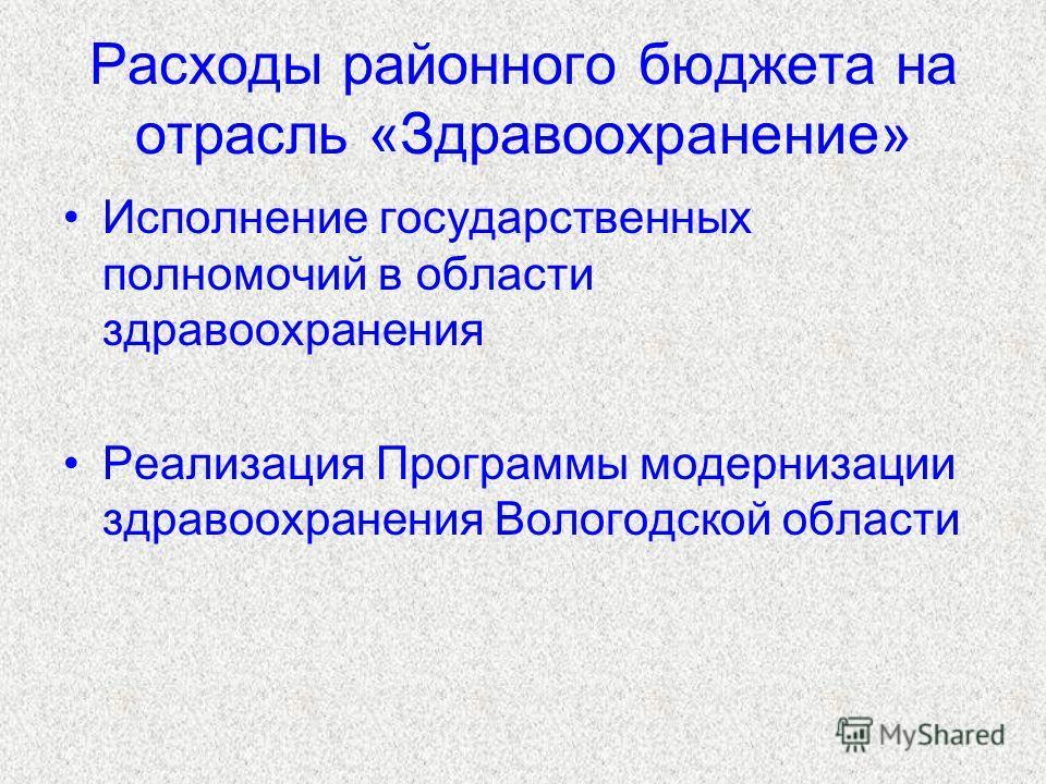 Расходы районного бюджета на отрасль «Здравоохранение» Исполнение государственных полномочий в области здравоохранения Реализация Программы модернизации здравоохранения Вологодской области