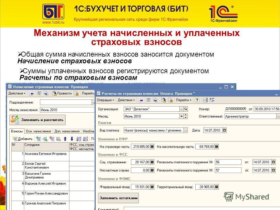 Механизм учета начисленных и уплаченных страховых взносов Общая сумма начисленных взносов заносится документом Начисление страховых взносов Суммы уплаченных взносов регистрируются документом Расчеты по страховым взносам