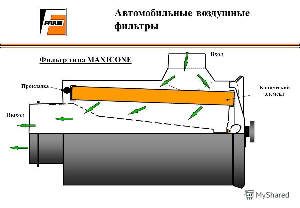 Фильтр типа MAXICONE Вход Конический элемент Выход Прокладка Автомобильные воздушные фильтры