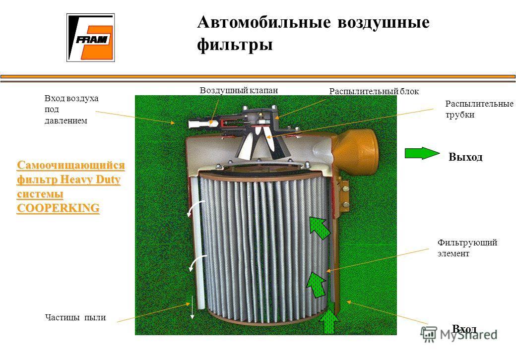 Автомобильные воздушные фильтры Самоочищающийся фильтр Heavy Duty системы COOPERKING Выход Вход воздуха под давлением Фильтрующий элемент Распылительные трубки Воздушный клапан Вход Распылительный блок Частицы пыли