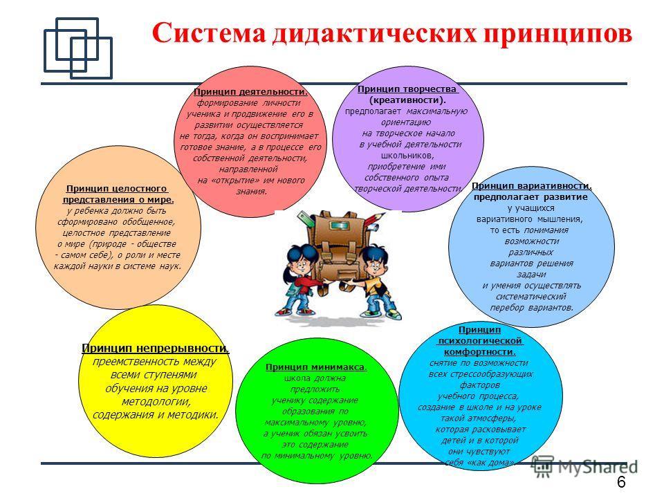 6 Система дидактических принципов Принцип целостного представления о мире. у ребенка должно быть сформировано обобщенное, целостное представление о мире (природе - обществе - самом себе), о роли и месте каждой науки в системе наук. Принцип непрерывно