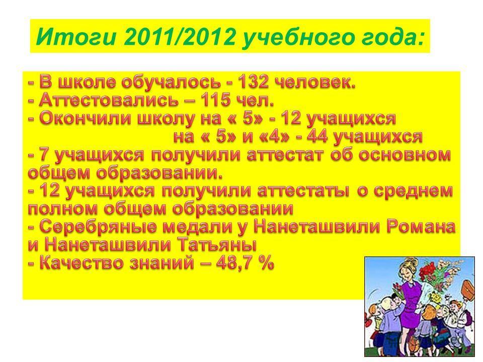 Итоги 2011/2012 учебного года: