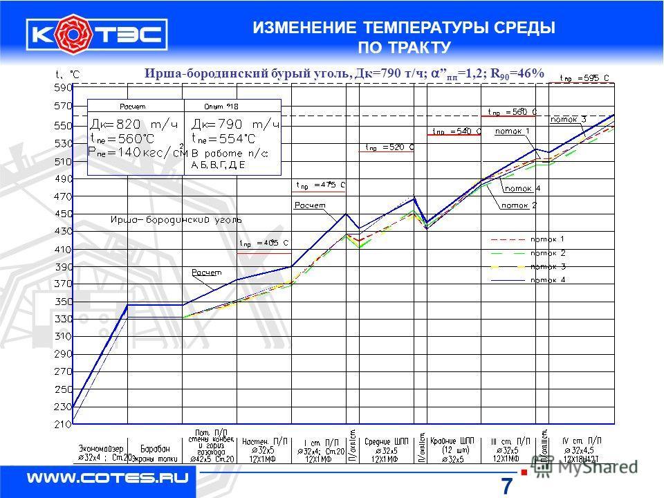 ИЗМЕНЕНИЕ ТЕМПЕРАТУРЫ СРЕДЫ ПО ТРАКТУ Ирша-бородинский бурый уголь, Дк=790 т/ч; пп =1,2; R 90 =46% 7