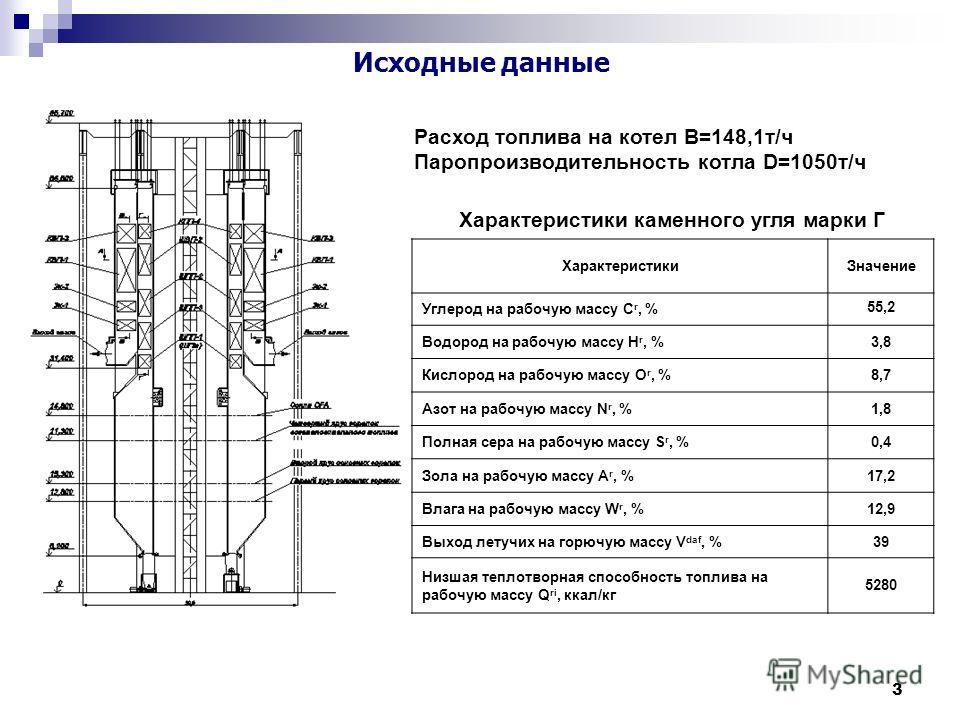 3 ХарактеристикиЗначение Углерод на рабочую массу C r, % 55,2 Водород на рабочую массу H r, %3,8 Кислород на рабочую массу O r, %8,7 Азот на рабочую массу N r, %1,8 Полная сера на рабочую массу S r, %0,4 Зола на рабочую массу A r, %17,2 Влага на рабо