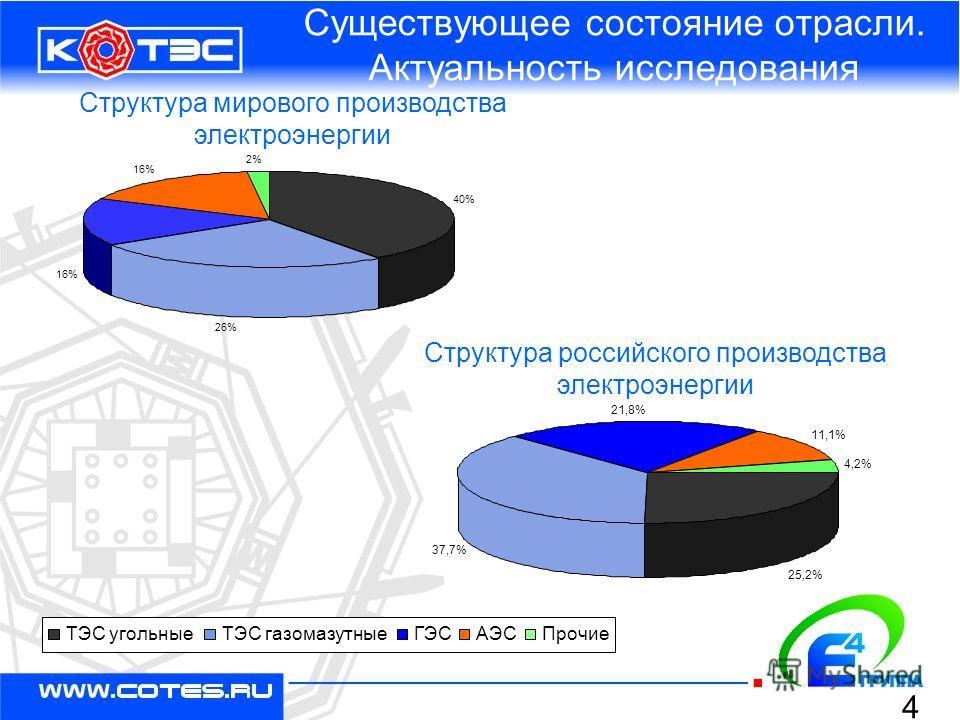 Структура мирового производства электроэнергии Структура российского производства электроэнергии 4 40% 26% 16% 2% 25,2% 37,7% 21,8% 11,1% 4,2% ТЭС угольныеТЭС газомазутныеГЭСАЭСПрочие