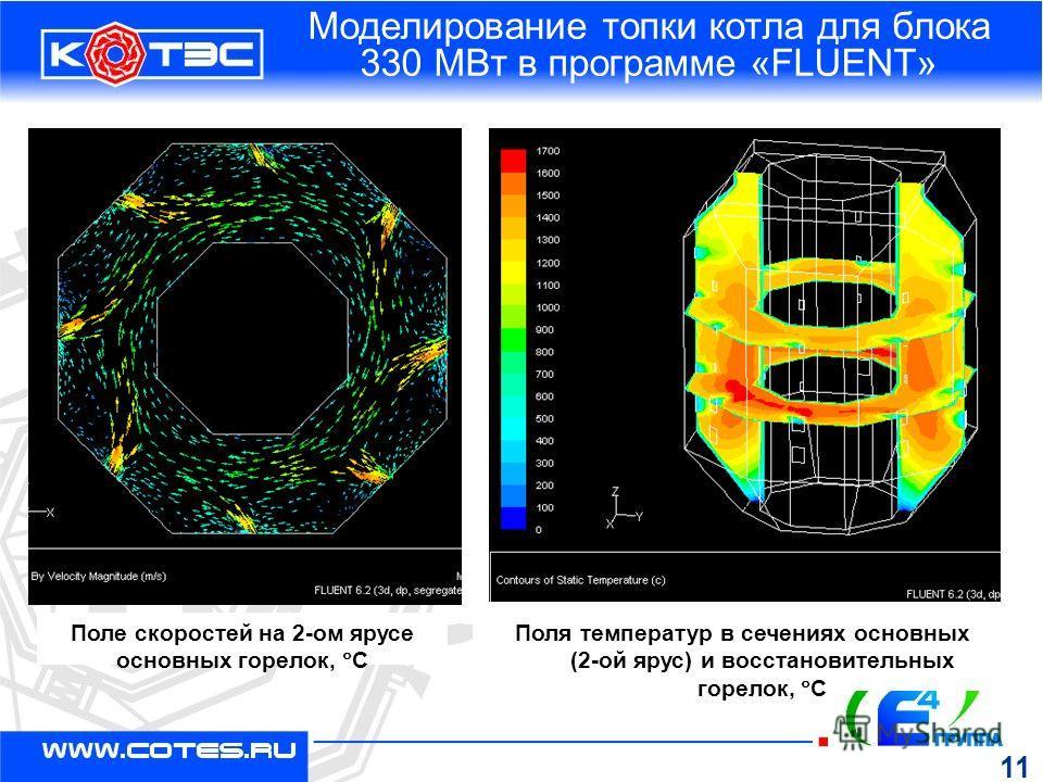 Моделирование топки котла для блока 330 МВт в программе «FLUENT» Поле скоростей на 2-ом ярусе основных горелок, С Поля температур в сечениях основных (2-ой ярус) и восстановительных горелок, С 1