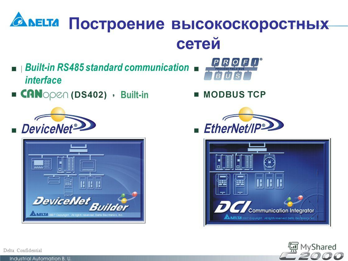 Delta Confidential Построение высокоскоростных сетей Built-in RS485 standard communication interface Built-in