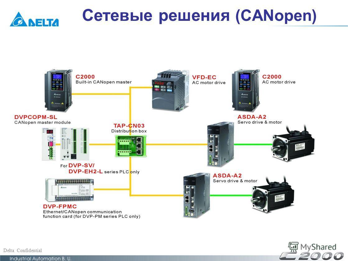 Delta Confidential Сетевые решения (CANopen)