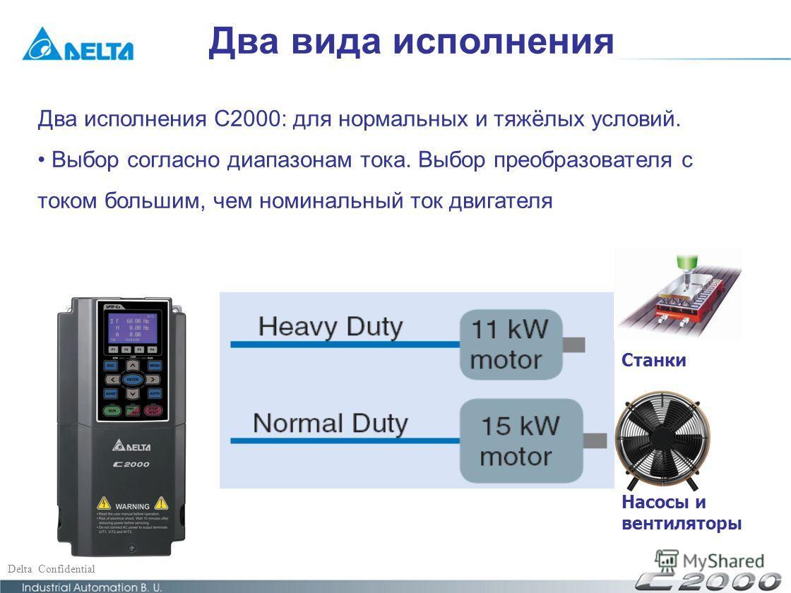 Delta Confidential Два исполнения C2000: для нормальных и тяжёлых условий. Выбор согласно диапазонам тока. Выбор преобразователя с током большим, чем номинальный ток двигателя Насосы и вентиляторы Станки Два вида исполнения