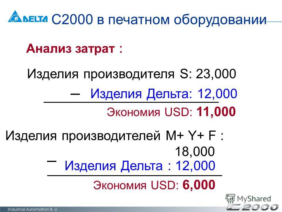 Изделия производителя S: 23,000 Изделия производителей M+ Y+ F : 18,000 Изделия Дельта: 12,000 Экономия USD: 11,000 Изделия Дельта : 12,000 Экономия USD: 6,000 Анализ затрат C2000 в печатном оборудовании