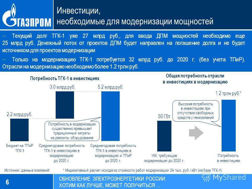 ОБНОВЛЕНИЕ ЭЛЕКТРОЭНЕРГЕТИКИ РОССИИ: ХОТИМ КАК ЛУЧШЕ, МОЖЕТ ПОЛУЧИТЬСЯ... 6 Источник: данные компаний  Текущий долг ТГК-1 уже 27 млрд руб., для ввода ДПМ мощностей необходимо еще 25 млрд руб. Денежный поток от проектов ДПМ будет направлен на погашен