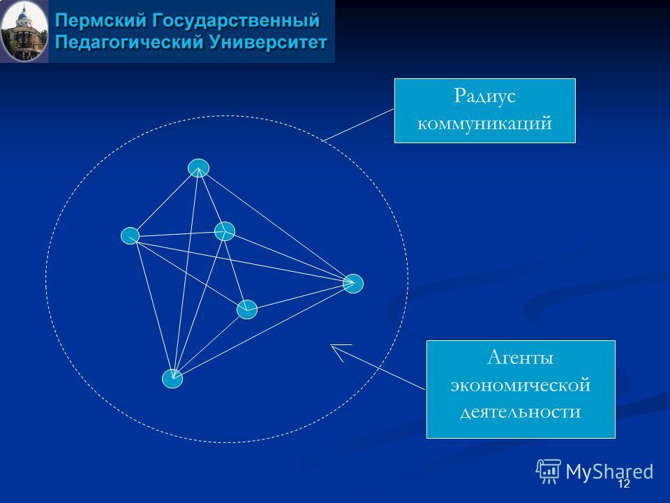 12 Радиус коммуникаций Агенты экономической деятельности