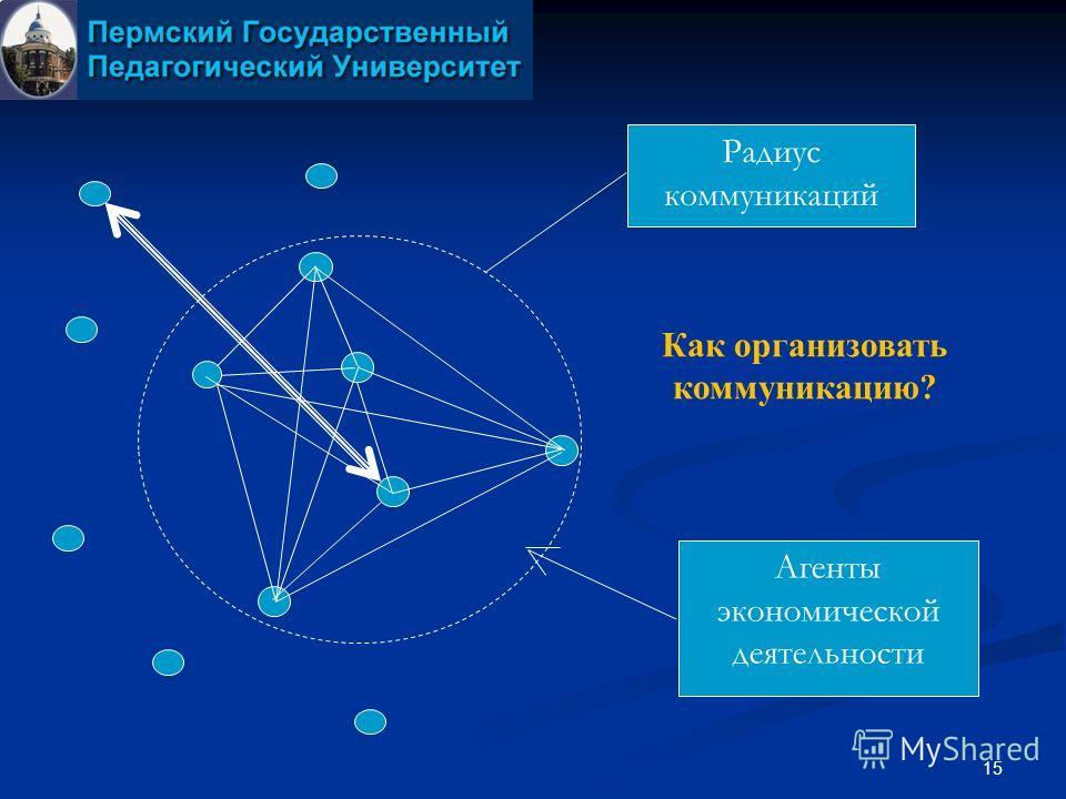 15 Радиус коммуникаций Агенты экономической деятельности Как организовать коммуникацию?