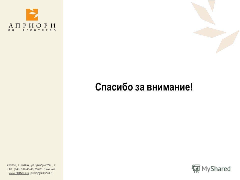 420066, г. Казань, ул Декабристов., 2 Тел.: (843) 519-45-46, факс: 519-45-47 www.relations.ru,public@relations.ru www.relations.ru Спасибо за внимание!