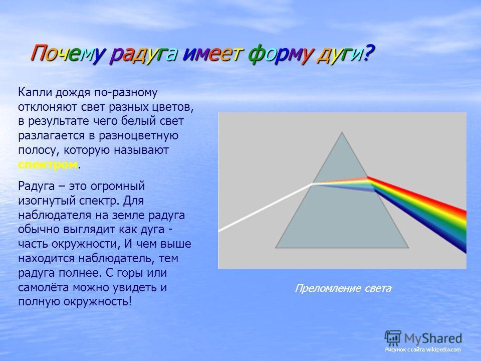 Почему радуга имеет форму дуги? Капли дождя по-разному отклоняют свет разных цветов, в результате чего белый свет разлагается в разноцветную полосу, которую называют спектром. Радуга – это огромный изогнутый спектр. Для наблюдателя на земле радуга об