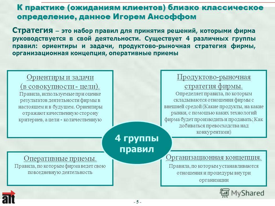 - 5 - К практике (ожиданиям клиентов) близко классическое определение, данное Игорем Ансоффом Оперативные приемы. Правила, по которым фирма ведет свою повседневную деятельность Организационная концепция. Правила, по которым устанавливаются отношения