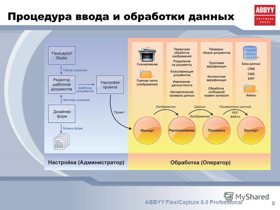 9 ABBYY FlexiCapture 8.0 Professional Процедура ввода и обработки данных