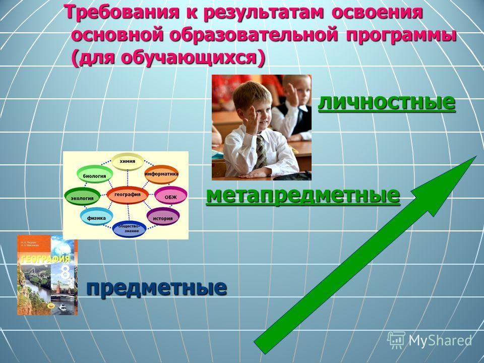 Требования к результатам освоения основной образовательной программы (для обучающихся) Требования к результатам освоения основной образовательной программы (для обучающихся)личностные метапредметные метапредметные предметные предметные