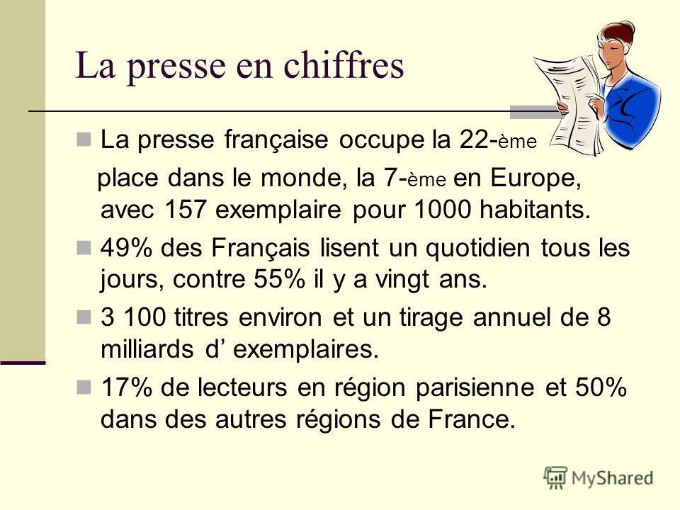 La presse en chiffres La presse française occupe la 22- ème place dans le monde, la 7- ème en Europe, avec 157 exemplaire pour 1000 habitants. 49% des Français lisent un quotidien tous les jours, contre 55% il y a vingt ans. 3 100 titres environ et u