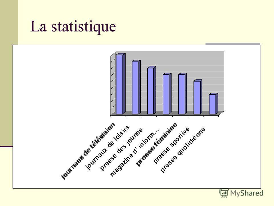 La statistique