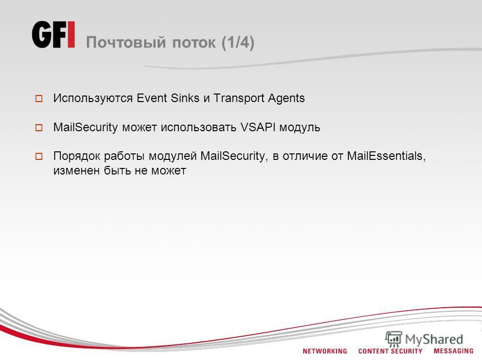 Почтовый поток (1/4) Используются Event Sinks и Transport Agents MailSecurity может использовать VSAPI модуль Порядок работы модулей MailSecurity, в отличие от MailEssentials, изменен быть не может