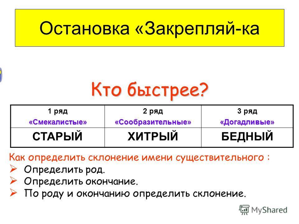 Остановка «Закрепляй-ка Кто быстрее? 1 ряд«Смекалистые» 2 ряд«Сообразительные» 3 ряд«Догадливые» СТАРЫЙХИТРЫЙБЕДНЫЙ Как определить склонение имени существительного : Определить род. Определить окончание. По роду и окончанию определить склонение.