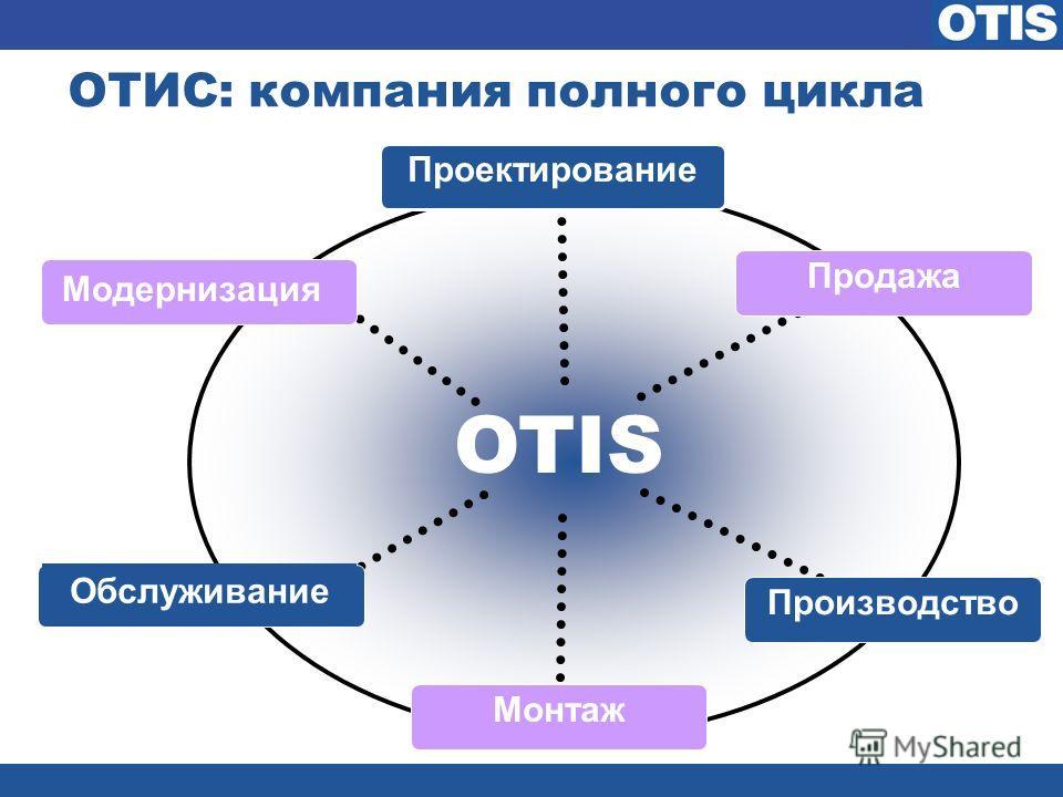ОТИС: компания полного цикла Проектирование Модернизация МонтажПродажа Производство Обслуживание OTIS