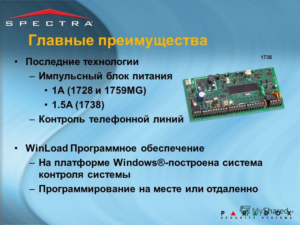 1738 Последние технологии –Импульсный блок питания 1A (1728 и 1759MG) 1.5A (1738) –Контроль телефонной линий WinLoad Программное обеспечение –На платформе Windows®-построена система контроля системы –Программирование на месте или отдаленно