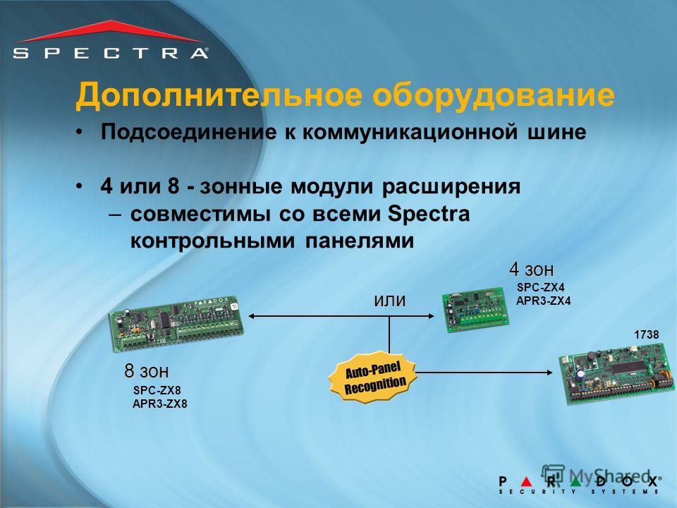 Дополнительное оборудование Подсоединение к коммуникационной шине 4 или 8 - зонные модули расширения –совместимы со всеми Spectra контрольными панелями 1738 4 зон SPC-ZX4 APR3-ZX4 8 зон SPC-ZX8 APR3-ZX8 или
