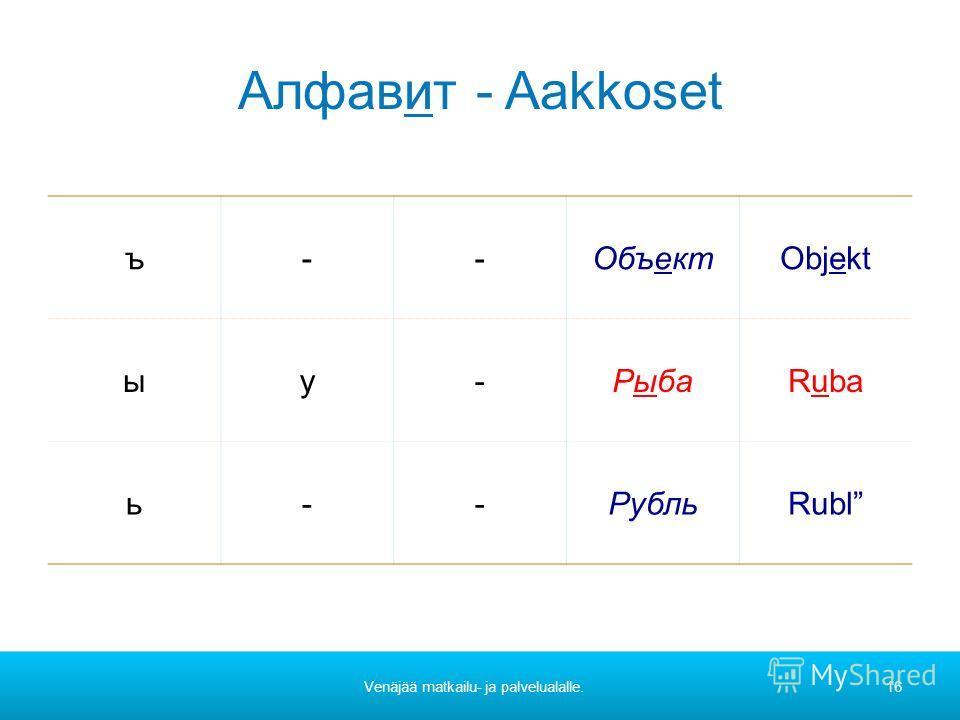 Алфавит - Aakkoset ъ--ОбъектObjekt ыy-РыбаRuba ь--РубльRubl Venäjää matkailu- ja palvelualalle.16