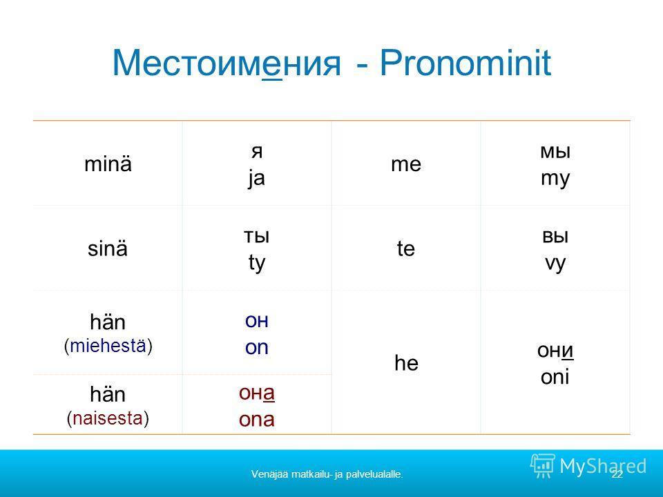 Местоимения - Pronominit minä я ja me мы my sinä ты ty te вы vy hän (miehestä) он on he они oni hän (naisesta) она ona Venäjää matkailu- ja palvelualalle.22