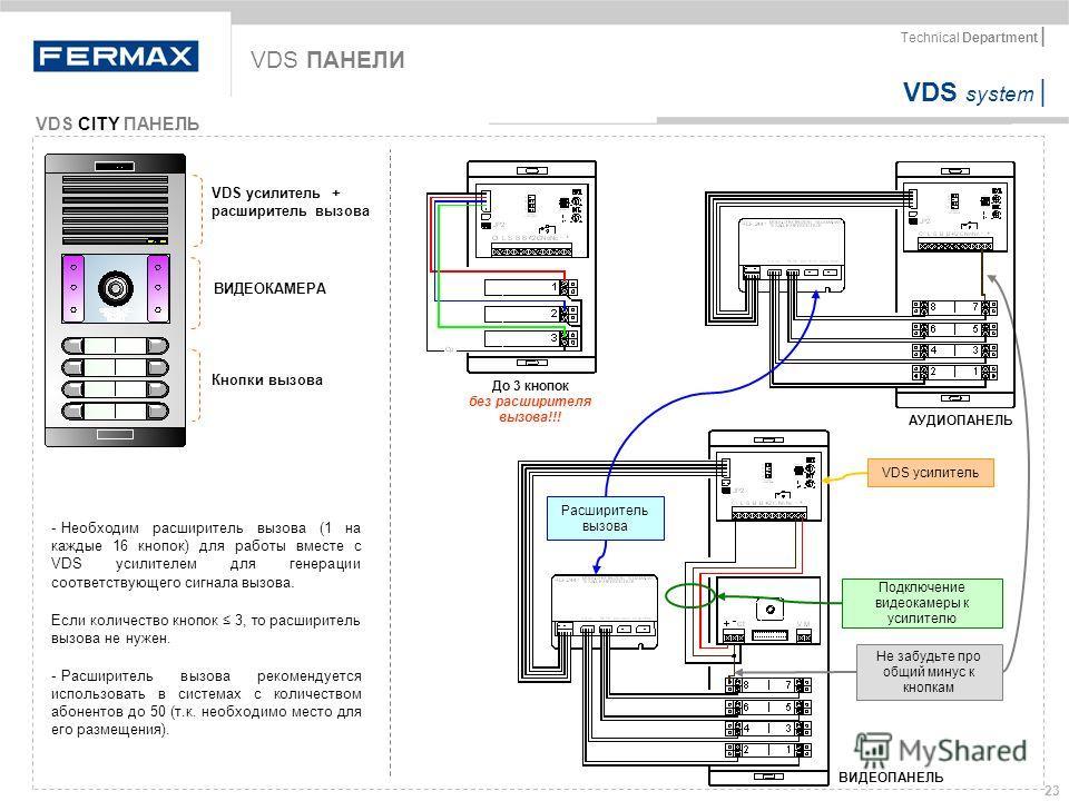 VDS system | Technical Department | 23 VDS усилитель + расширитель вызова Кнопки вызова ВИДЕОКАМЕРА VDS CITY ПАНЕЛЬ VDS ПАНЕЛИ Необходим расширитель вызова (1 на каждые 16 кнопок) для работы вместе с VDS усилителем для генерации соответствующего сигн