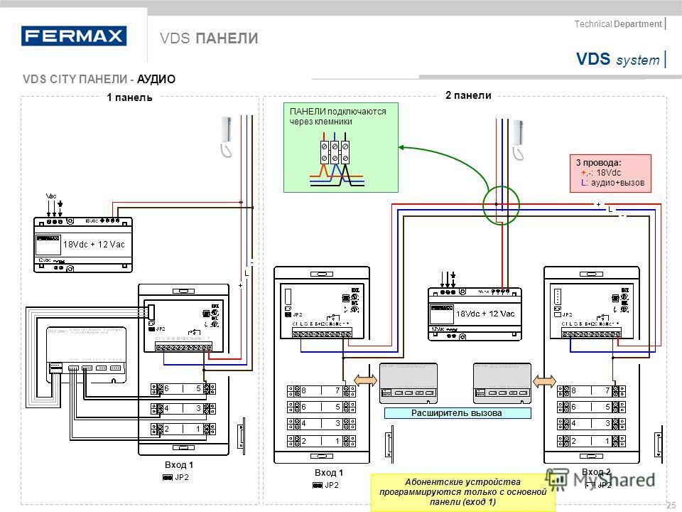 VDS system | Technical Department | 25 VDS CITY ПАНЕЛИ - АУДИО VDS ПАНЕЛИ 1 панель 2 панели 3 провода: +,-: 18Vdc L: аудио+вызов Вход 1 Вход 2 ПАНЕЛИ подключаются через клемники Вход 1 Абонентские устройства программируются только с основной панели (