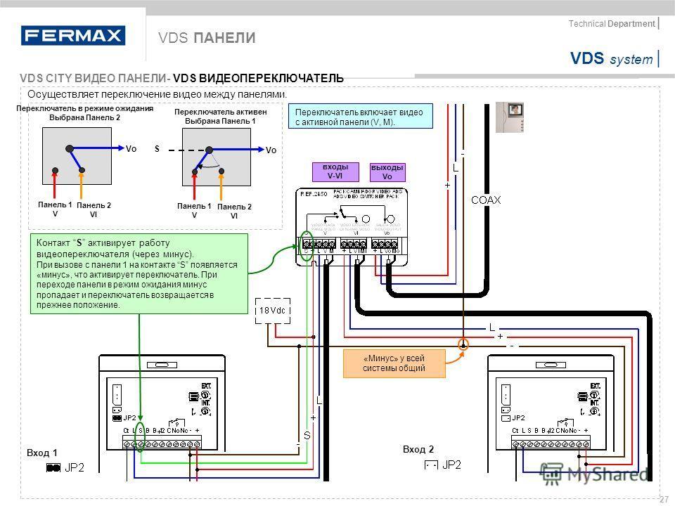 VDS system | Technical Department | 27 VDS CITY ВИДЕО ПАНЕЛИ- VDS ВИДЕОПЕРЕКЛЮЧАТЕЛЬ VDS ПАНЕЛИ Осуществляет переключение видео между панелями. Вход 1 Вход 2 Контакт S активирует работу видеопереключателя (через минус). При вызове с панели 1 на конта