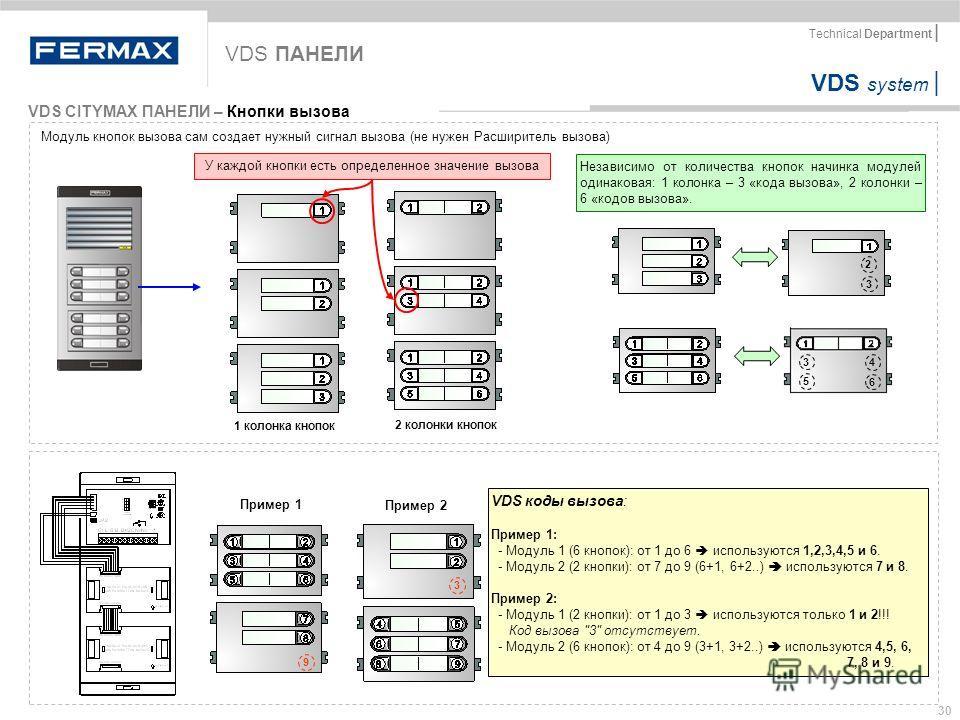 VDS system | Technical Department | 30 VDS CITYMAX ПАНЕЛИ – Кнопки вызова VDS ПАНЕЛИ 1 колонка кнопок 2 колонки кнопок Модуль кнопок вызова сам создает нужный сигнал вызова (не нужен Расширитель вызова) VDS коды вызова: Пример 1: - Модуль 1 (6 кнопок