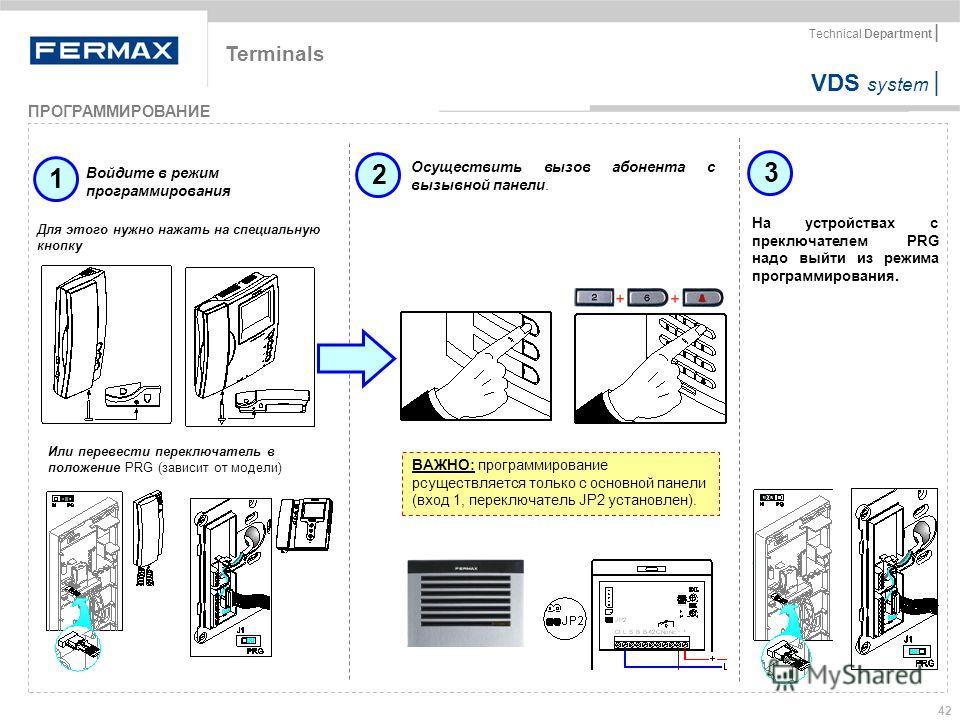 VDS system | Technical Department | 42 Terminals ПРОГРАММИРОВАНИЕ Осуществить вызов абонента с вызывной панели. На устройствах с преключателем PRG надо выйти из режима программирования. Войдите в режим программирования ВАЖНО: программирование рсущест