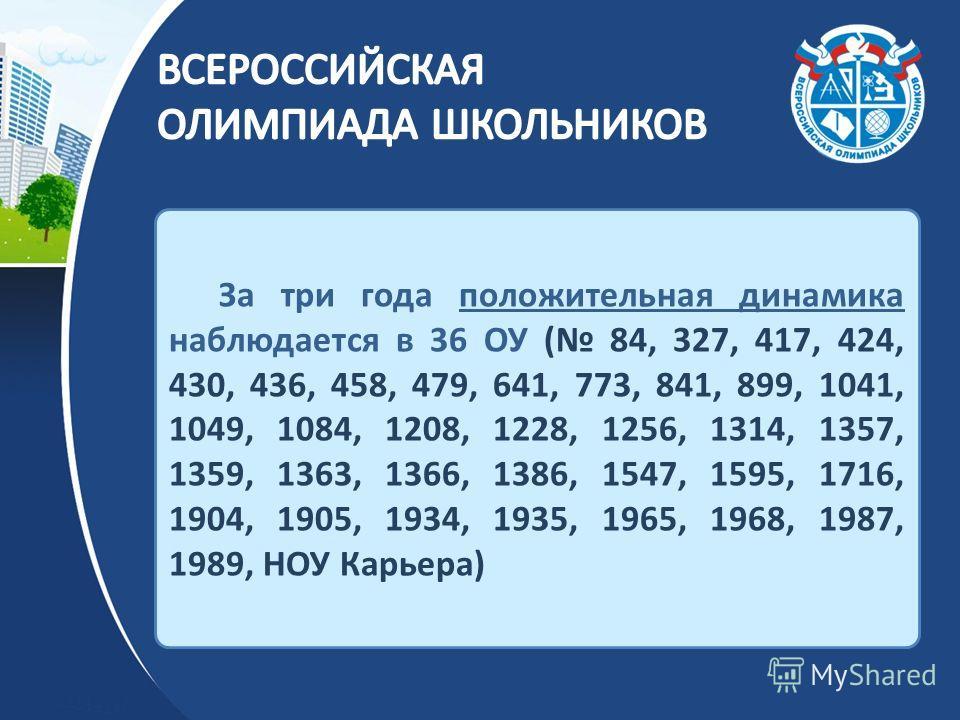 За три года положительная динамика наблюдается в 36 ОУ ( 84, 327, 417, 424, 430, 436, 458, 479, 641, 773, 841, 899, 1041, 1049, 1084, 1208, 1228, 1256, 1314, 1357, 1359, 1363, 1366, 1386, 1547, 1595, 1716, 1904, 1905, 1934, 1935, 1965, 1968, 1987, 19