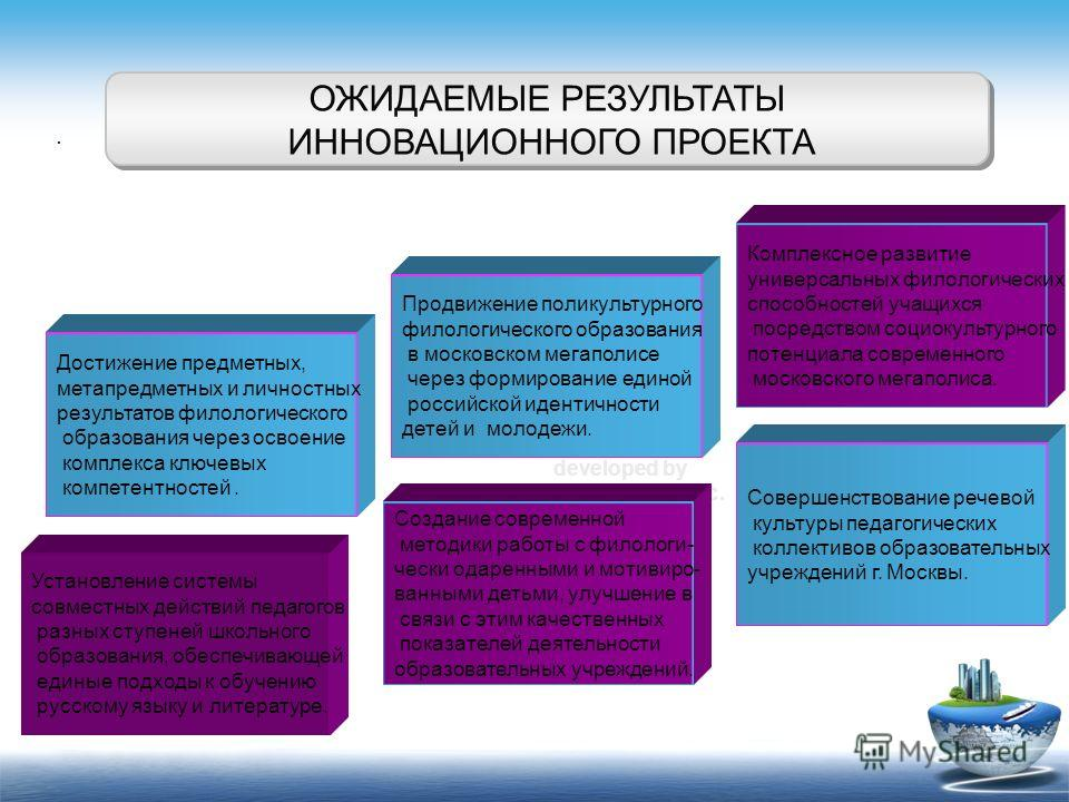 ОЖИДАЕМЫЕ РЕЗУЛЬТАТЫ ИННОВАЦИОННОГО ПРОЕКТА ОЖИДАЕМЫЕ РЕЗУЛЬТАТЫ ИННОВАЦИОННОГО ПРОЕКТА Установление системы совместных действий педагогов разных ступеней школьного образования, обеспечивающей единые подходы к обучению русскому языку и литературе.. Д