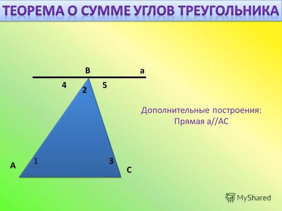 Дополнительные построения: Прямая а//АС А В С 1 2 3 45 а