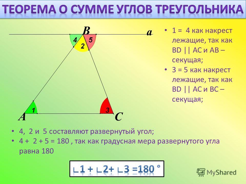 1 = 4 как накрест лежащие, так как ВD || АС и АВ – секущая; 3 = 5 как накрест лежащие, так как ВD || АС и ВС – секущая; а 54 3 2 1 A C B 4, 2 и 5 составляют развернутый угол; 4 + 2 + 5 = 180, так как градусная мера развернутого угла равна 180