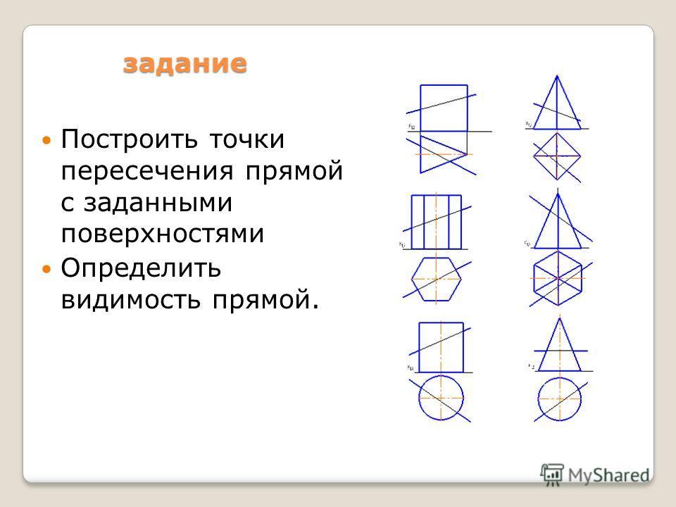 задание Построить точки пересечения прямой с заданными поверхностями Определить видимость прямой.