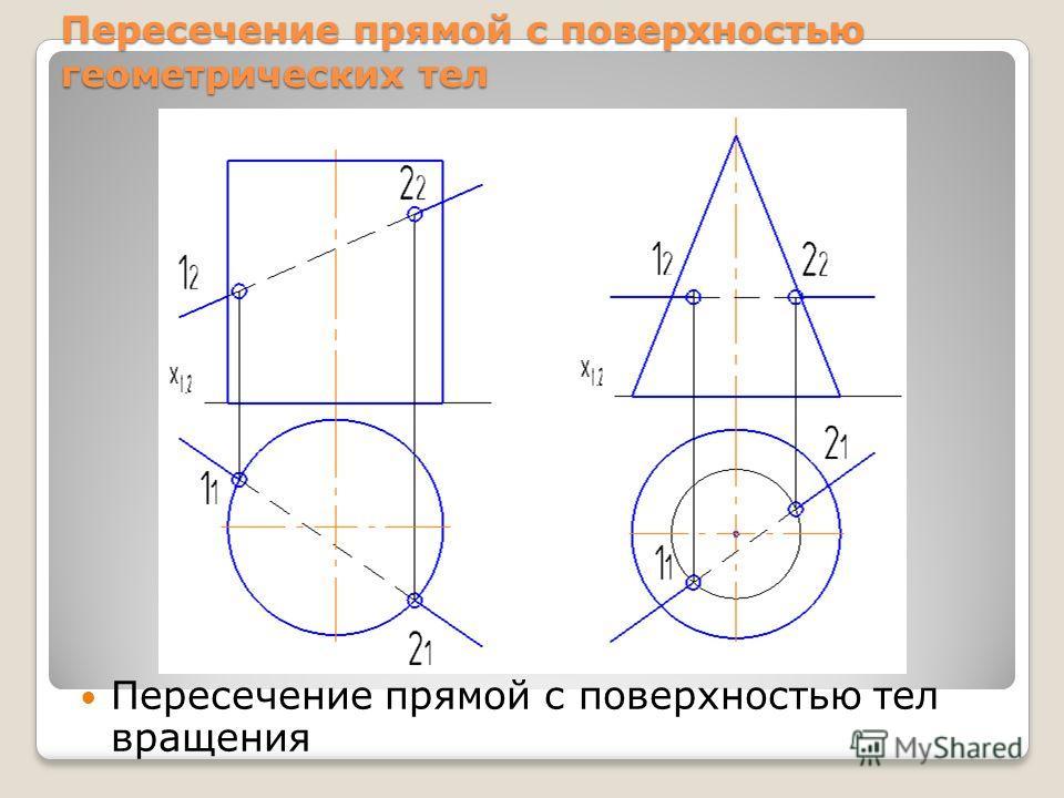 Пересечение прямой с поверхностью геометрических тел Пересечение прямой с поверхностью тел вращения