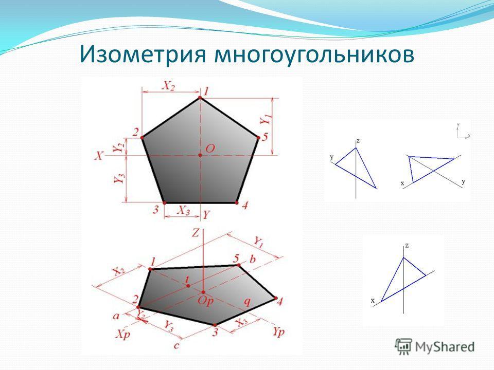 Изометрия многоугольников