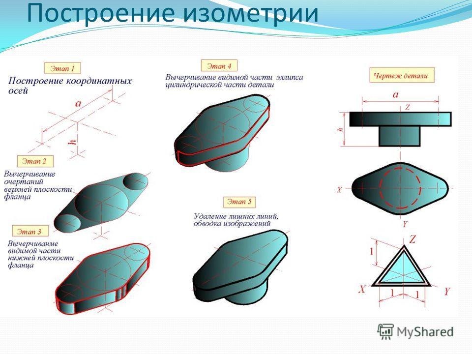 Построение изометрии