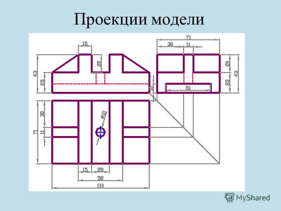 Проекции модели
