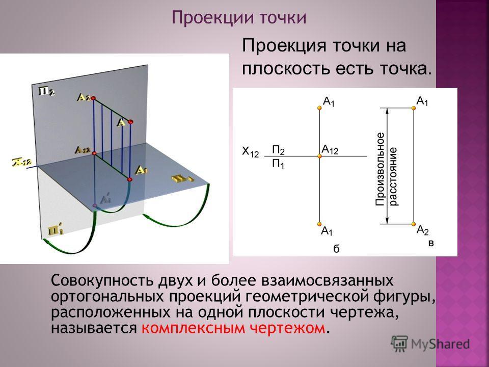 Проекция точки на плоскость есть точка. Проекции точки Совокупность двух и более взаимосвязанных ортогональных проекций геометрической фигуры, расположенных на одной плоскости чертежа, называется комплексным чертежом.