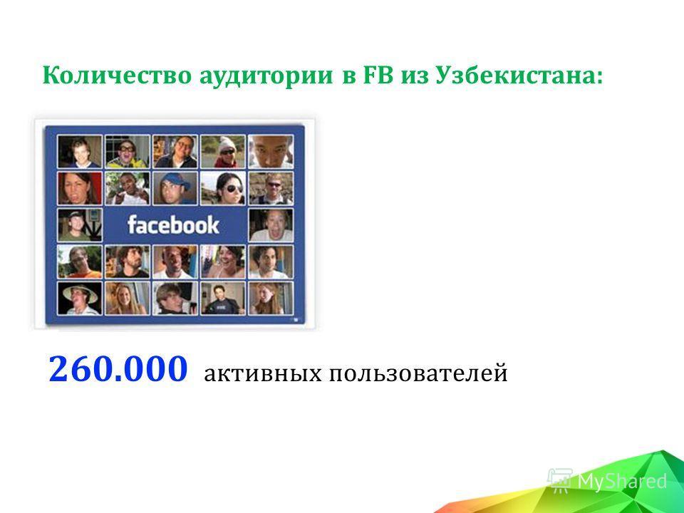 260.000 активных пользователей Количество аудитории в FB из Узбекистана: