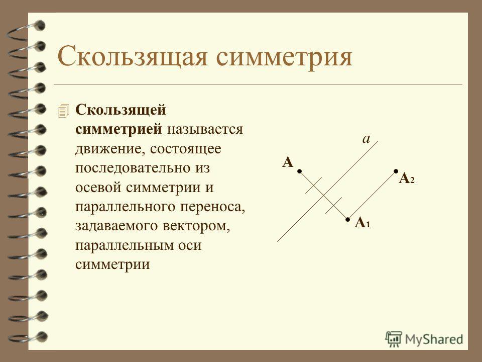 Скользящая симметрия 4 Скользящей симметрией называется движение, состоящее последовательно из осевой симметрии и параллельного переноса, задаваемого вектором, параллельным оси симметрии А а А1А1 А2А2